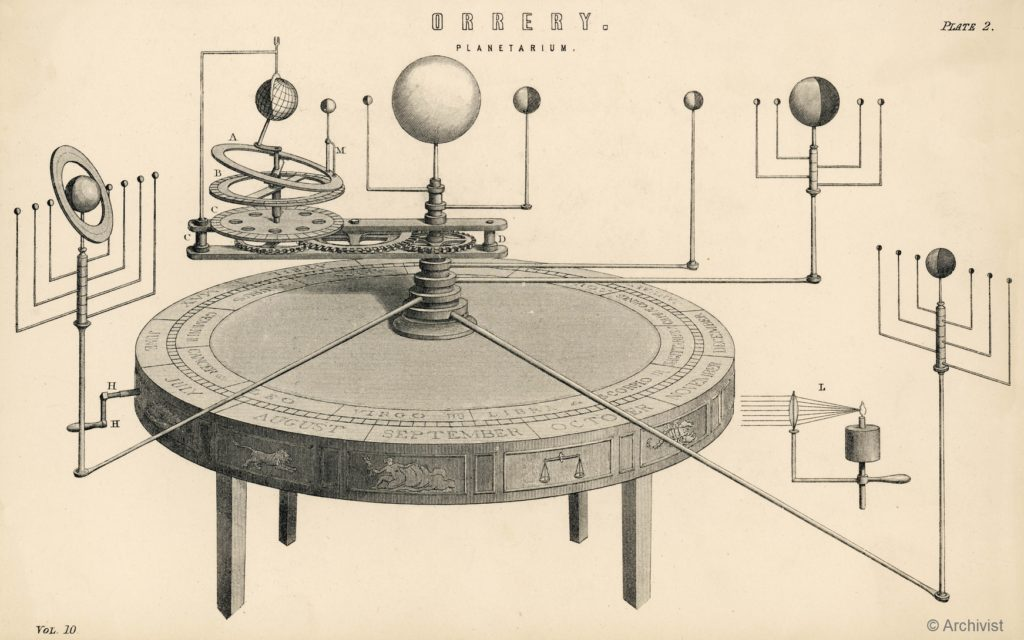 Orrery, - 19th century. Date: circa 1880